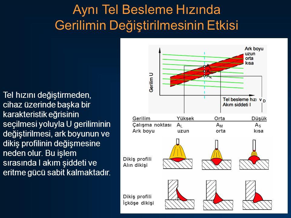 48 Gerilim Yüksek Orta Düşük Çalışma noktası A L A M A S Ark boyu uzun orta kısa Dikiş profili Alın dikişi Dikiş profili İçköşe dikişi Aynı Tel Beslem