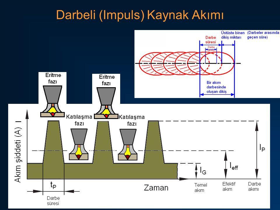 62 Darbeli (Impuls) Kaynak Akımı Katılaşma fazı