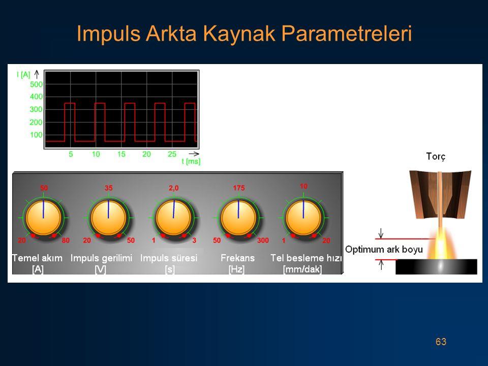 63 Impuls Arkta Kaynak Parametreleri
