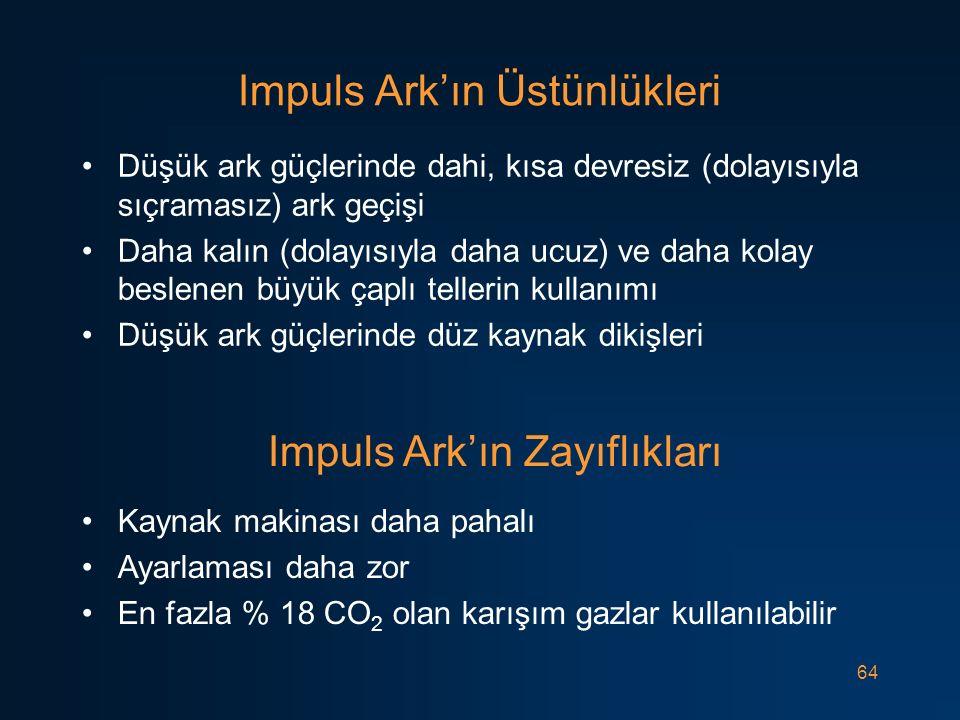 64 Impuls Ark'ın Üstünlükleri Düşük ark güçlerinde dahi, kısa devresiz (dolayısıyla sıçramasız) ark geçişi Daha kalın (dolayısıyla daha ucuz) ve daha