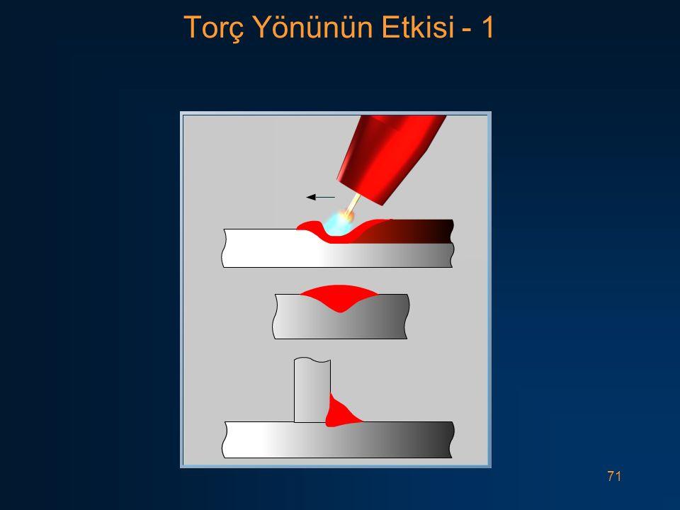 71 Torç Yönünün Etkisi - 1