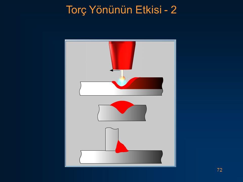 72 Torç Yönünün Etkisi - 2