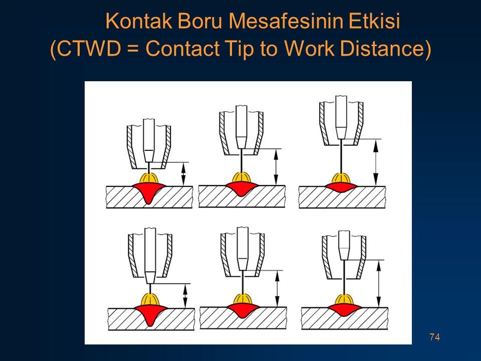 74 Kontak Boru Mesafesinin Etkisi (CTWD = Contact Tip to Work Distance)