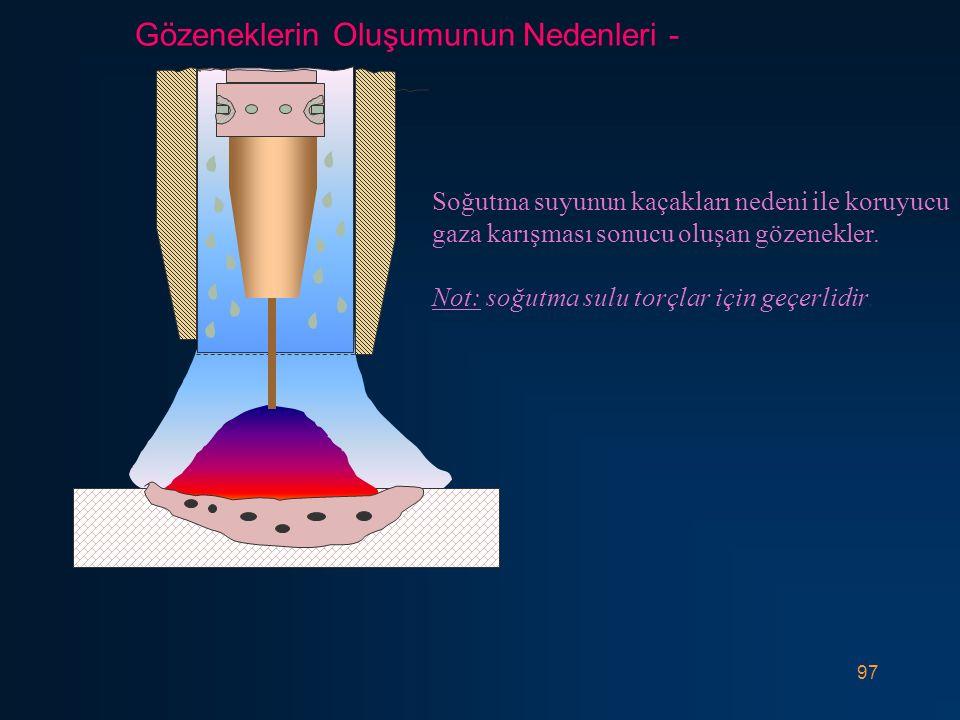 97 Soğutma suyunun kaçakları nedeni ile koruyucu gaza karışması sonucu oluşan gözenekler. Not: soğutma sulu torçlar için geçerlidir. Gözeneklerin Oluş