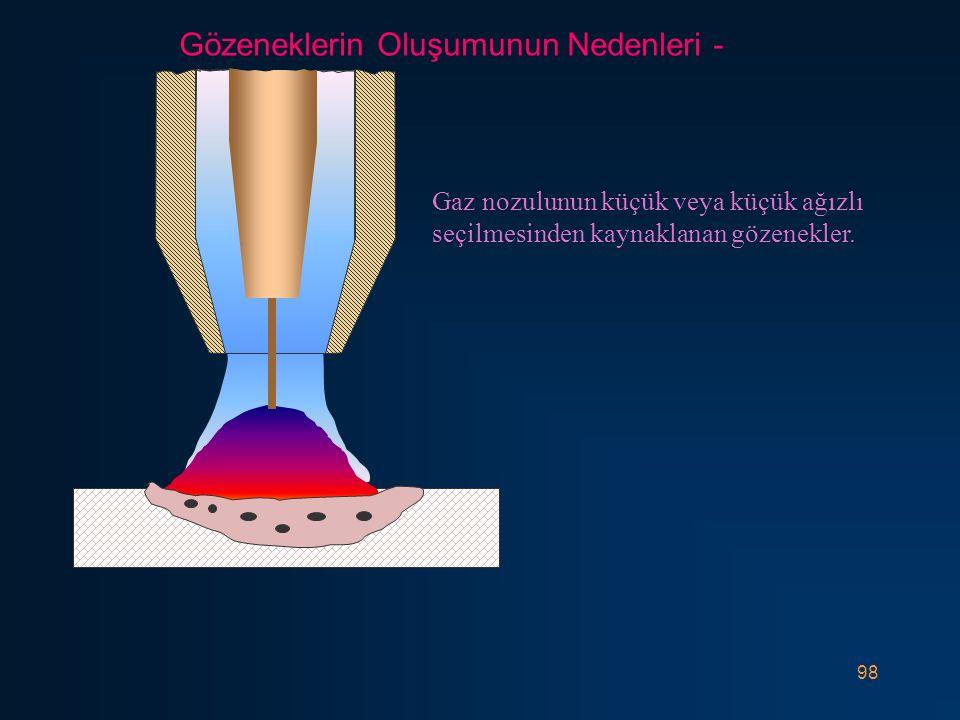 98 Gaz nozulunun küçük veya küçük ağızlı seçilmesinden kaynaklanan gözenekler. Gözeneklerin Oluşumunun Nedenleri -