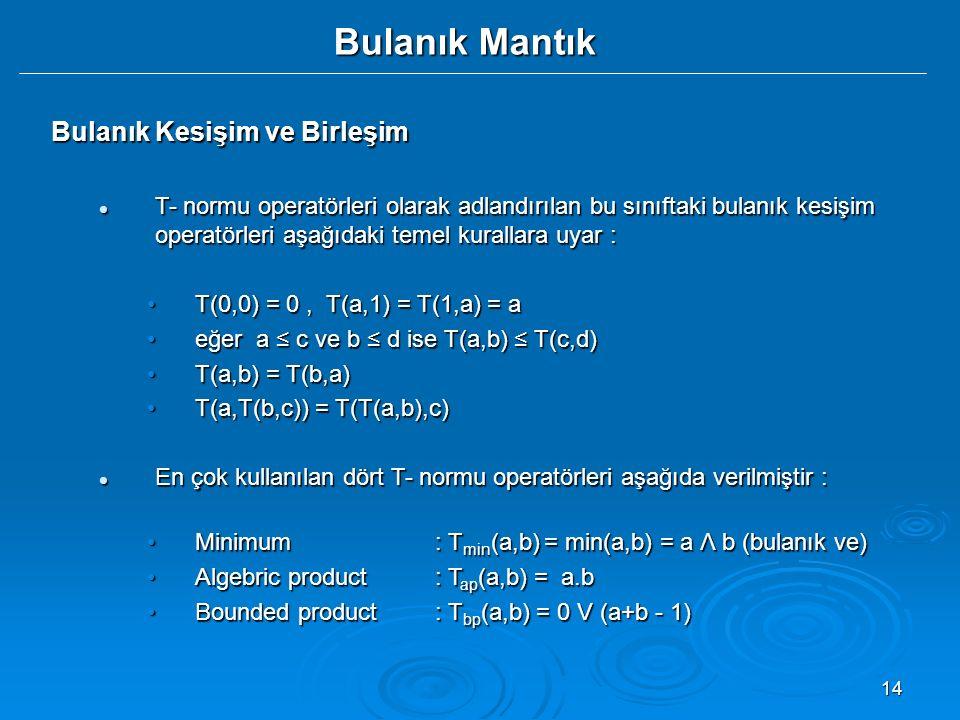 14 Bulanık Mantık Bulanık Kesişim ve Birleşim T- normu operatörleri olarak adlandırılan bu sınıftaki bulanık kesişim operatörleri aşağıdaki temel kurallara uyar : T- normu operatörleri olarak adlandırılan bu sınıftaki bulanık kesişim operatörleri aşağıdaki temel kurallara uyar : T(0,0) = 0, T(a,1) = T(1,a) = aT(0,0) = 0, T(a,1) = T(1,a) = a eğer a ≤ c ve b ≤ d ise T(a,b) ≤ T(c,d)eğer a ≤ c ve b ≤ d ise T(a,b) ≤ T(c,d) T(a,b) = T(b,a)T(a,b) = T(b,a) T(a,T(b,c)) = T(T(a,b),c)T(a,T(b,c)) = T(T(a,b),c) En çok kullanılan dört T- normu operatörleri aşağıda verilmiştir : En çok kullanılan dört T- normu operatörleri aşağıda verilmiştir : Minimum : T min (a,b) = min(a,b) = a Λ b (bulanık ve)Minimum : T min (a,b) = min(a,b) = a Λ b (bulanık ve) Algebric product : T ap (a,b) = a.bAlgebric product : T ap (a,b) = a.b Bounded product : T bp (a,b) = 0 V (a+b - 1)Bounded product : T bp (a,b) = 0 V (a+b - 1)
