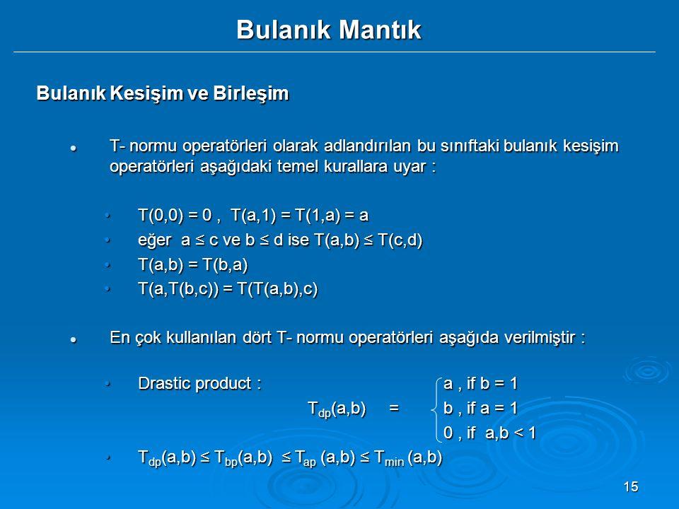 15 Bulanık Mantık Bulanık Kesişim ve Birleşim T- normu operatörleri olarak adlandırılan bu sınıftaki bulanık kesişim operatörleri aşağıdaki temel kurallara uyar : T- normu operatörleri olarak adlandırılan bu sınıftaki bulanık kesişim operatörleri aşağıdaki temel kurallara uyar : T(0,0) = 0, T(a,1) = T(1,a) = aT(0,0) = 0, T(a,1) = T(1,a) = a eğer a ≤ c ve b ≤ d ise T(a,b) ≤ T(c,d)eğer a ≤ c ve b ≤ d ise T(a,b) ≤ T(c,d) T(a,b) = T(b,a)T(a,b) = T(b,a) T(a,T(b,c)) = T(T(a,b),c)T(a,T(b,c)) = T(T(a,b),c) En çok kullanılan dört T- normu operatörleri aşağıda verilmiştir : En çok kullanılan dört T- normu operatörleri aşağıda verilmiştir : Drastic product :a, if b = 1Drastic product :a, if b = 1 T dp (a,b) = b, if a = 1 0, if a,b < 1 T dp (a,b) ≤ T bp (a,b) ≤ T ap (a,b) ≤ T min (a,b)T dp (a,b) ≤ T bp (a,b) ≤ T ap (a,b) ≤ T min (a,b)