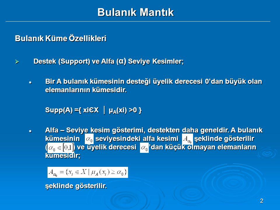 2 Bulanık Mantık Bulanık Küme Özellikleri  Destek (Support) ve Alfa ( α) Seviye Kesimler; Bir A bulanık kümesinin desteği üyelik derecesi 0'dan büyük olan elemanlarının kümesidir.