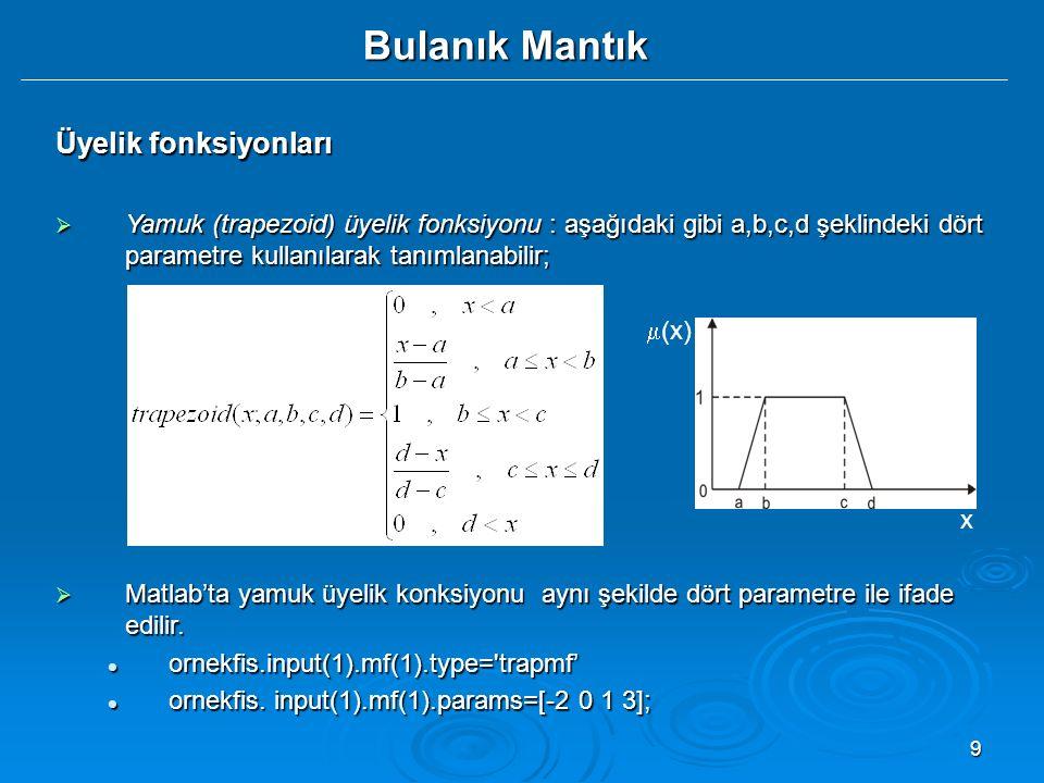 10 Bulanık Mantık Üyelik fonksiyonları  Gaus (Gaussian) Uyelik Fonksiyonu : c,g parametreleri kullanılarak aşağıdaki şekilde tanımlanır ;  Matlab'ta gauss üyelik fonksiyonu aynı şekilde iki parametre ile ifade edilir; ornekfis.input(1).mf(1).type= gaussmf ' ornekfis.input(1).mf(1).type= gaussmf ' ornekfis.