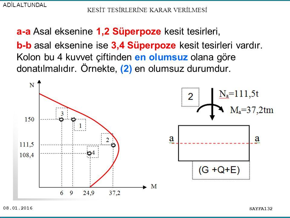 08.01.2016 SAYFA132 ADİL ALTUNDAL a-a Asal eksenine 1,2 Süperpoze kesit tesirleri, b-b asal eksenine ise 3,4 Süperpoze kesit tesirleri vardır. Kolon b