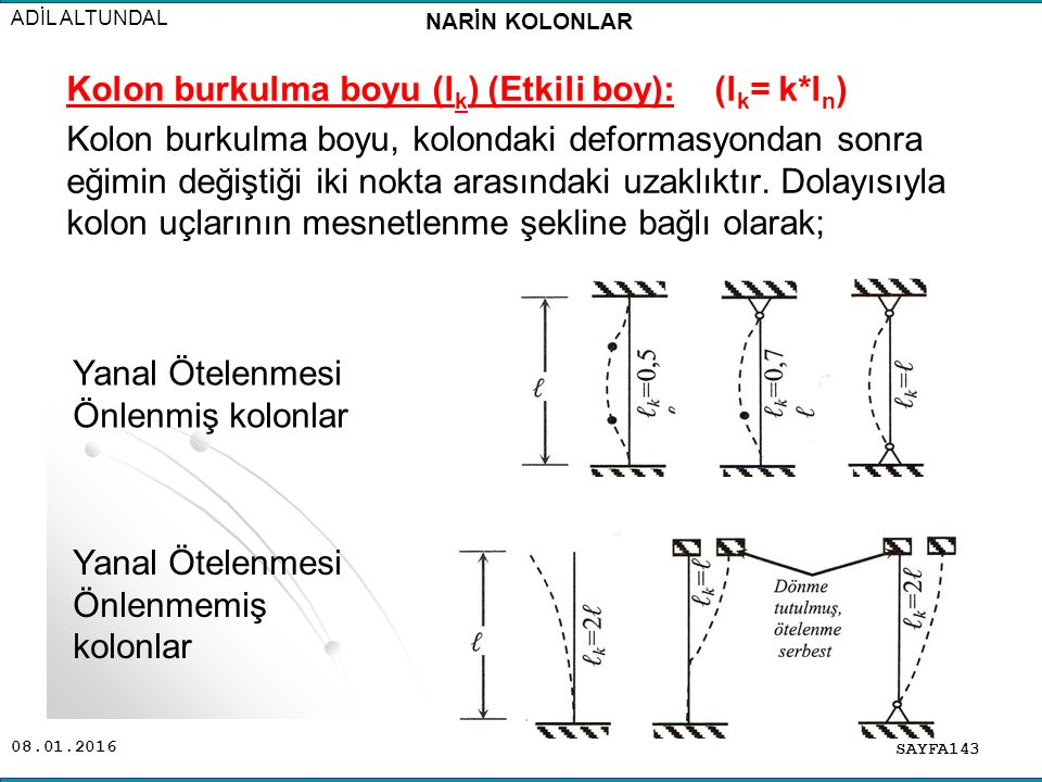 08.01.2016 SAYFA143 ADİL ALTUNDAL NARİN KOLONLAR Kolon burkulma boyu (l k ) (Etkili boy): (l k = k*l n ) Kolon burkulma boyu, kolondaki deformasyondan