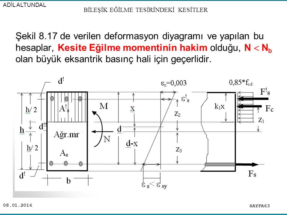 08.01.2016 Şekil 8.17 de verilen deformasyon diyagramı ve yapılan bu hesaplar, Kesite Eğilme momentinin hakim olduğu, N  N b olan büyük eksantrik bas