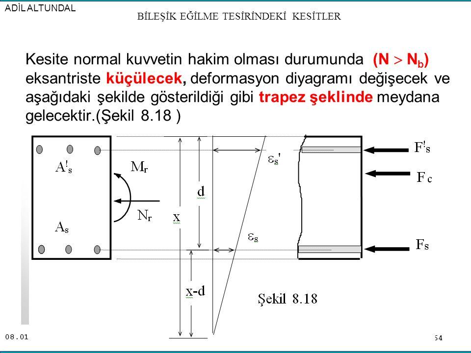 08.01.2016 Kesite normal kuvvetin hakim olması durumunda (N  N b ) eksantriste küçülecek, deformasyon diyagramı değişecek ve aşağıdaki şekilde göster