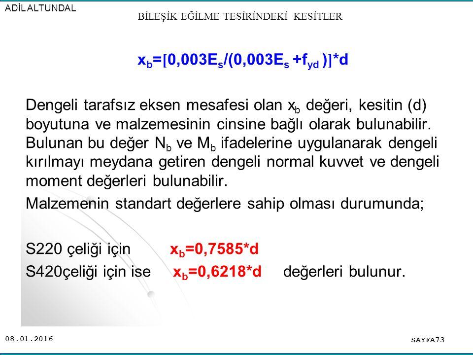 08.01.2016 x b = [ 0,003E s /(0,003E s +f yd ) ] *d Dengeli tarafsız eksen mesafesi olan x b değeri, kesitin (d) boyutuna ve malzemesinin cinsine bağl