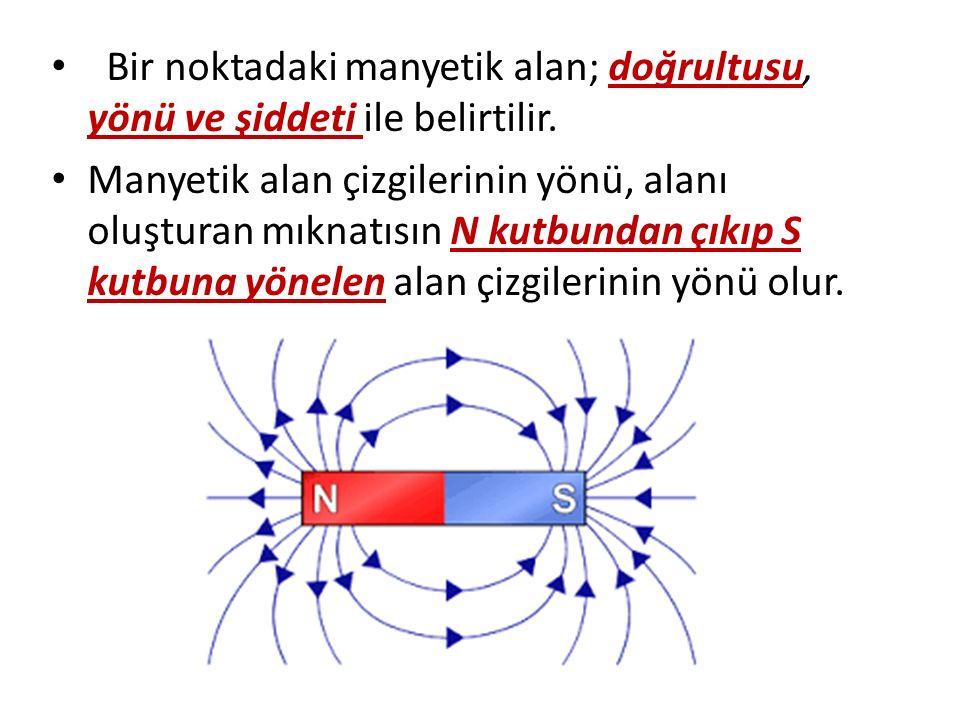 Bir noktadaki manyetik alan; doğrultusu, yönü ve şiddeti ile belirtilir. Manyetik alan çizgilerinin yönü, alanı oluşturan mıknatısın N kutbundan çıkıp