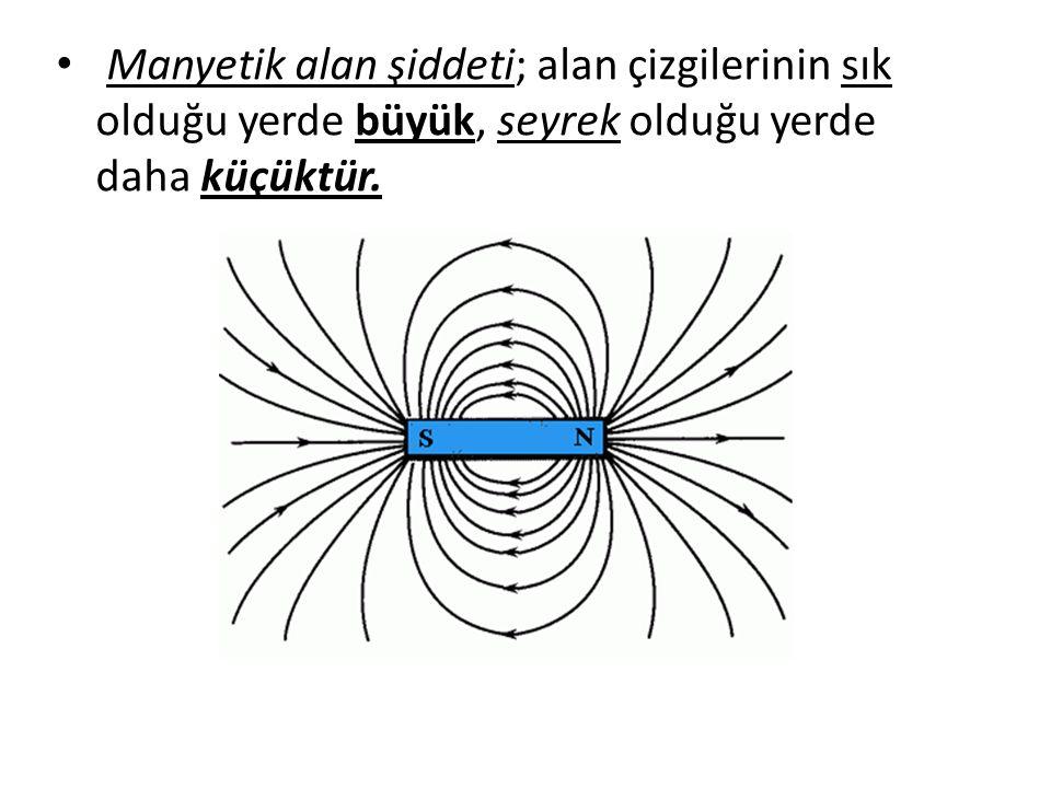 Manyetik alan şiddeti; alan çizgilerinin sık olduğu yerde büyük, seyrek olduğu yerde daha küçüktür.