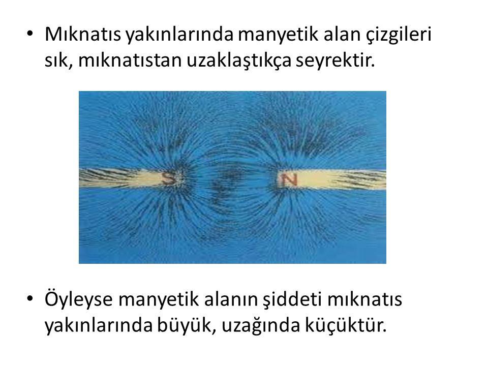 Mıknatıs yakınlarında manyetik alan çizgileri sık, mıknatıstan uzaklaştıkça seyrektir. Öyleyse manyetik alanın şiddeti mıknatıs yakınlarında büyük, uz