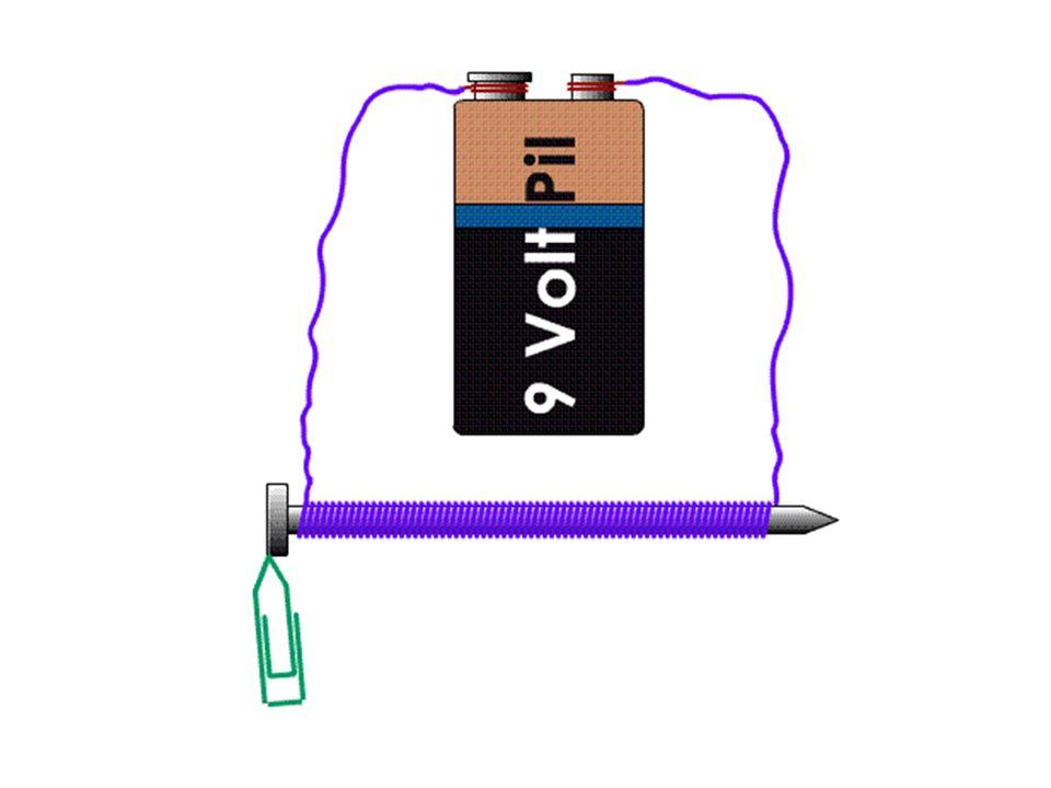 Manyetik Alan Nedir.Mıknatısların da çevrelerinde manyetik etki oluşturabildiği bir alan vardır.