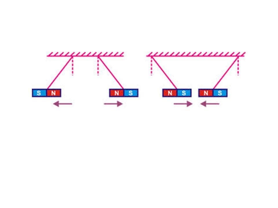 Zıt kutuplar karşı karşıya gelmişse bu kutupların çevresindeki manyetik alan çizgileri, âdeta mıknatısların zıt kutuplarını birbirine bağlayan bir bağ oluşturuyor.