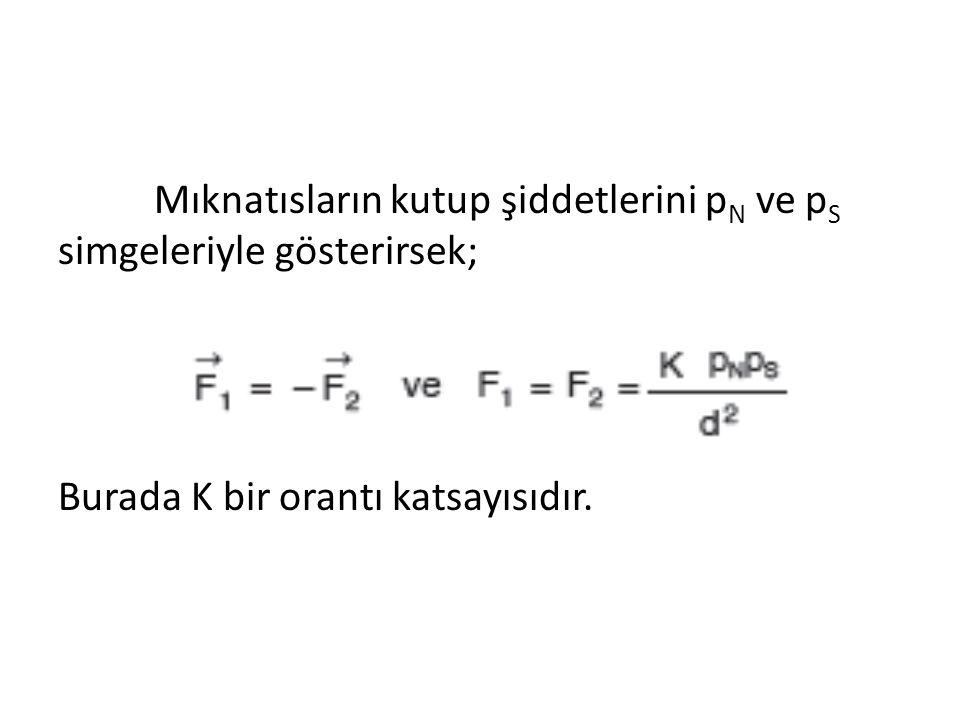 Mıknatısların kutup şiddetlerini p N ve p S simgeleriyle gösterirsek; Burada K bir orantı katsayısıdır.