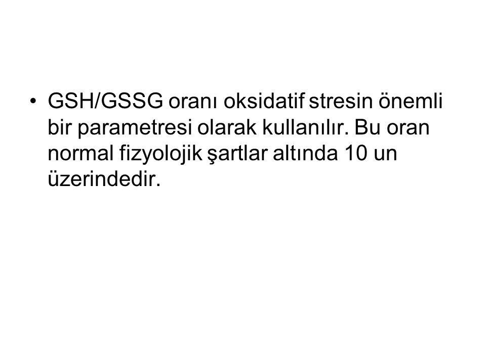 GSH/GSSG oranı oksidatif stresin önemli bir parametresi olarak kullanılır.