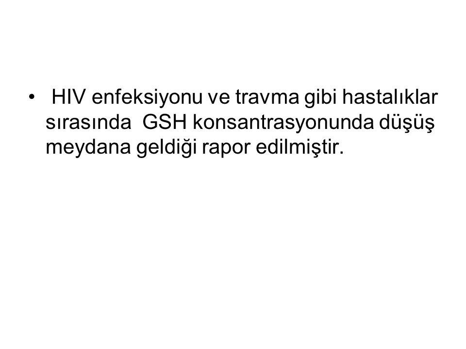 HIV enfeksiyonu ve travma gibi hastalıklar sırasında GSH konsantrasyonunda düşüş meydana geldiği rapor edilmiştir.