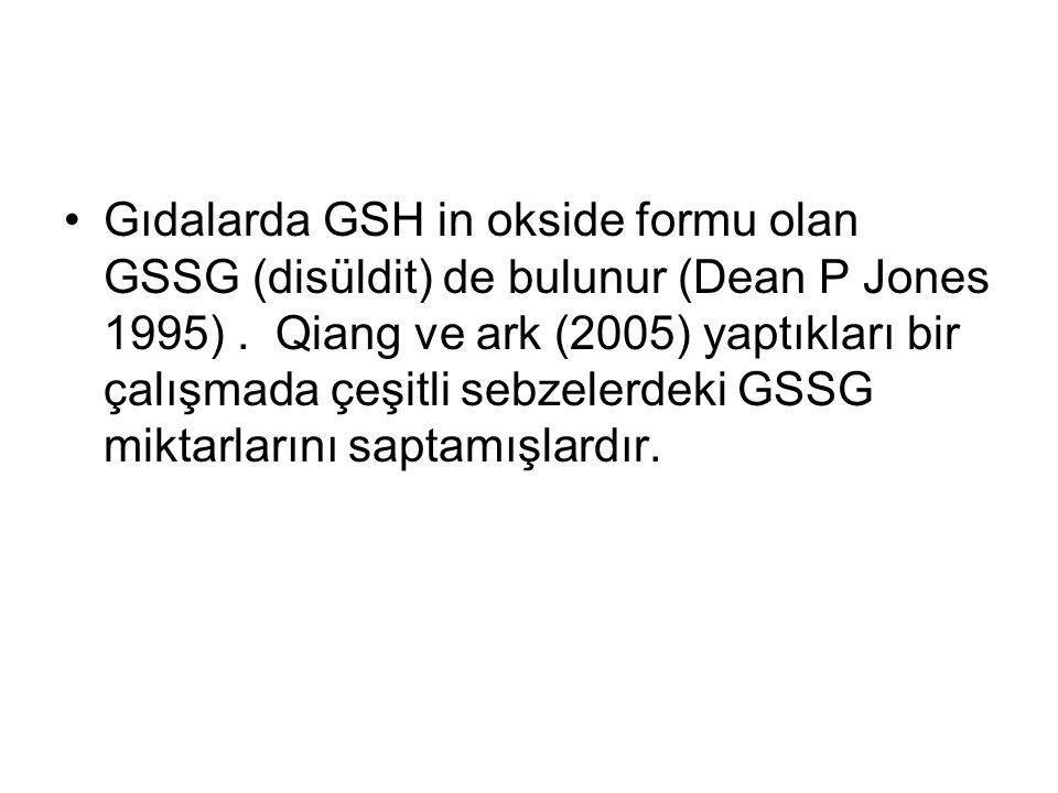 Gıdalarda GSH in okside formu olan GSSG (disüldit) de bulunur (Dean P Jones 1995).