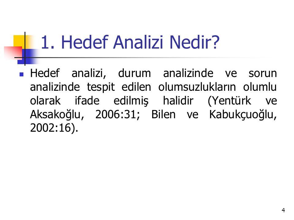 1. Hedef Analizi Nedir? Hedef analizi, durum analizinde ve sorun analizinde tespit edilen olumsuzlukların olumlu olarak ifade edilmiş halidir (Yentürk