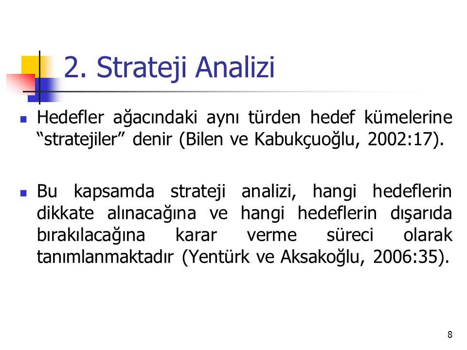 """2. Strateji Analizi Hedefler ağacındaki aynı türden hedef kümelerine """"stratejiler"""" denir (Bilen ve Kabukçuoğlu, 2002:17). Bu kapsamda strateji analizi"""