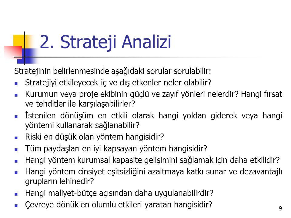 2. Strateji Analizi Stratejinin belirlenmesinde aşağıdaki sorular sorulabilir: Stratejiyi etkileyecek iç ve dış etkenler neler olabilir? Kurumun veya