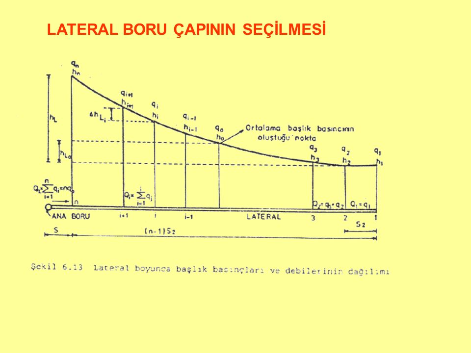 4. Aşama Pompa biriminin hidrolik güç – yıl (hBG – yıl) başına toplam masrafları hesaplanır.