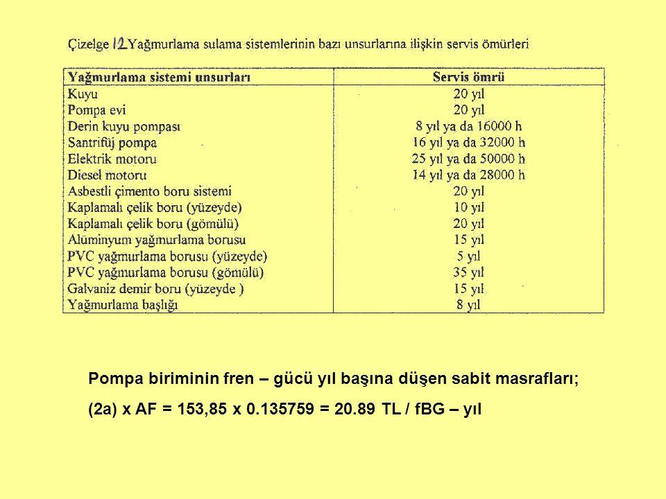Pompa biriminin fren – gücü yıl başına düşen sabit masrafları; (2a) x AF = 153,85 x 0.135759 = 20.89 TL / fBG – yıl