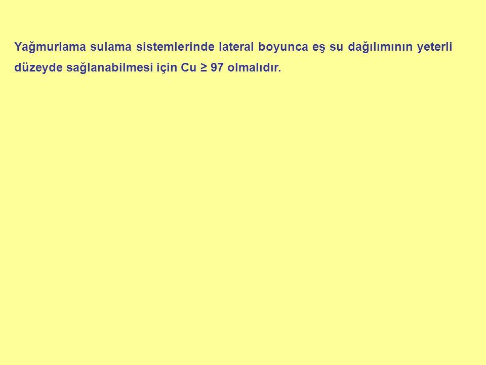 Projelemede Cu değerleri daha önce verilen eşitlik yardımıyla hesaplanabileceği gibi Şekil 24, 25, 26, 28, 29, 30' da verilen nomogramlar yardımıyla kolaylıkla bulunabilir.