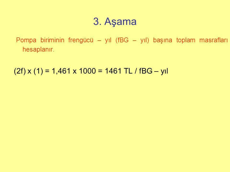 3.Aşama Pompa biriminin frengücü – yıl (fBG – yıl) başına toplam masrafları hesaplanır.