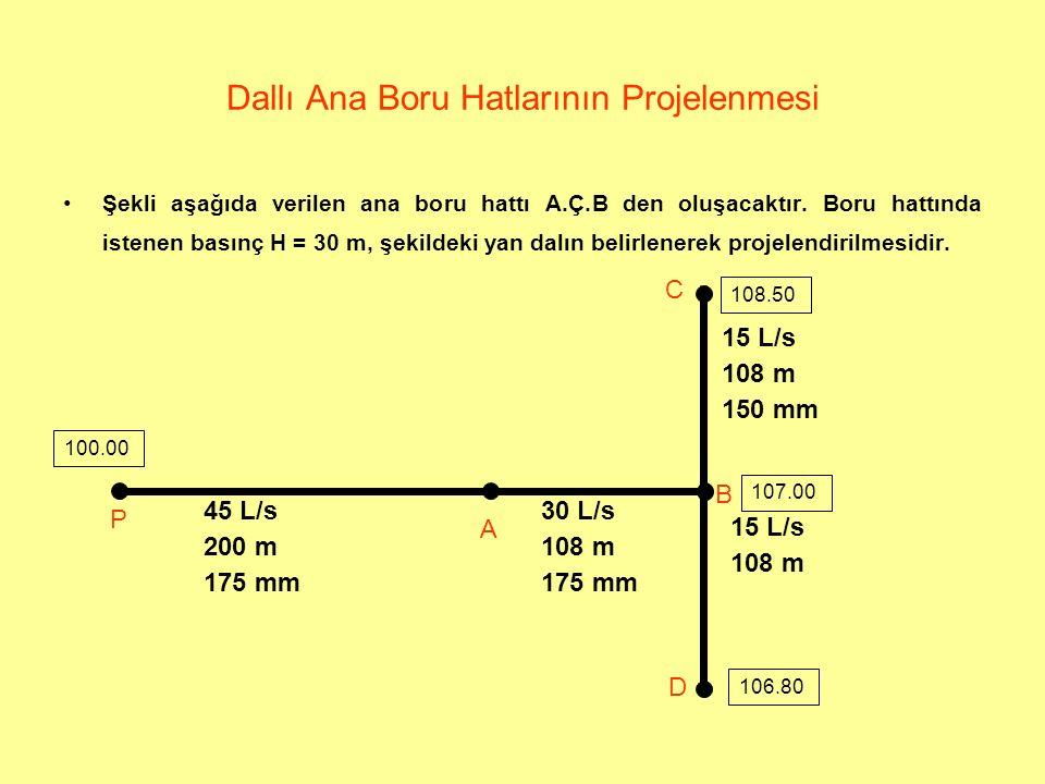 Dallı Ana Boru Hatlarının Projelenmesi Şekli aşağıda verilen ana boru hattı A.Ç.B den oluşacaktır.