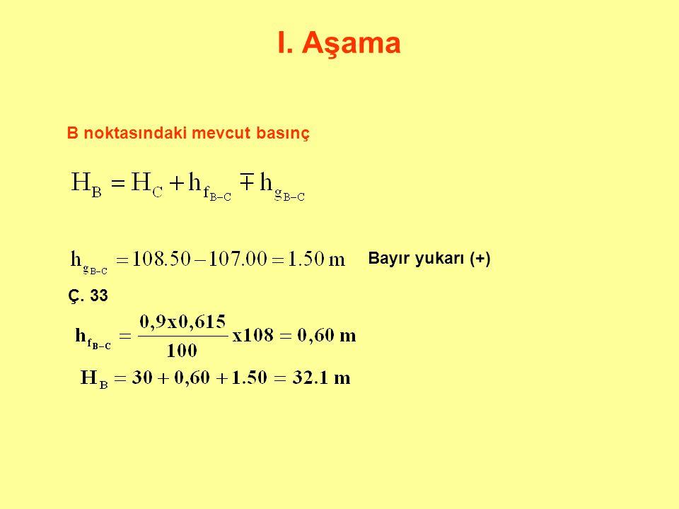 I. Aşama B noktasındaki mevcut basınç Ç. 33 Bayır yukarı (+)