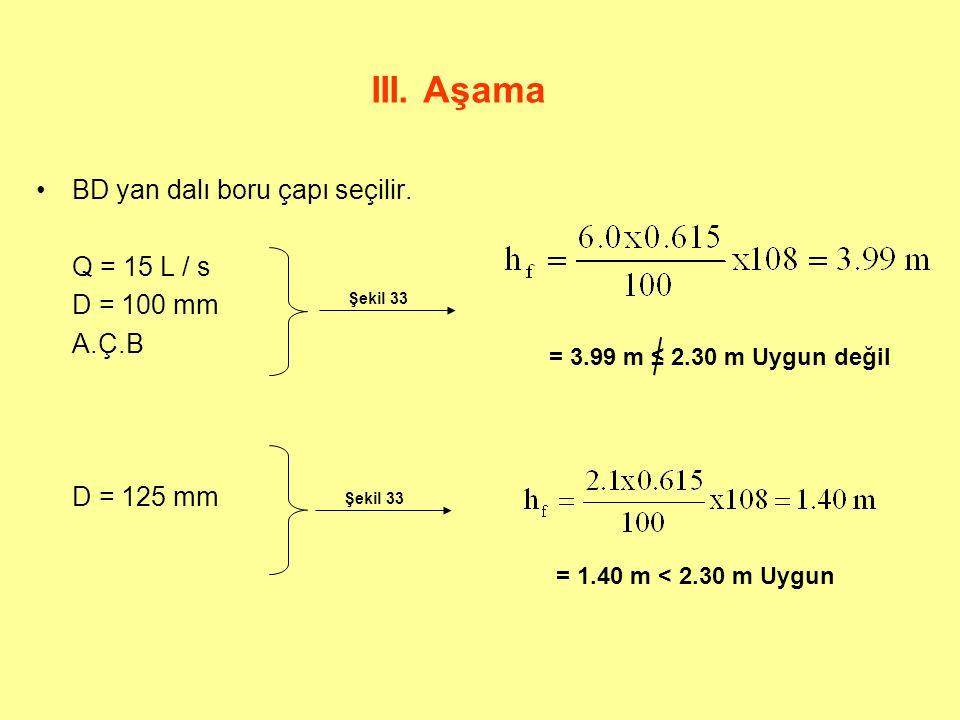 III. Aşama BD yan dalı boru çapı seçilir.