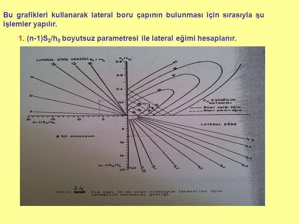 hf = 0.615x 2.65 =1.63 olarak bulunur.