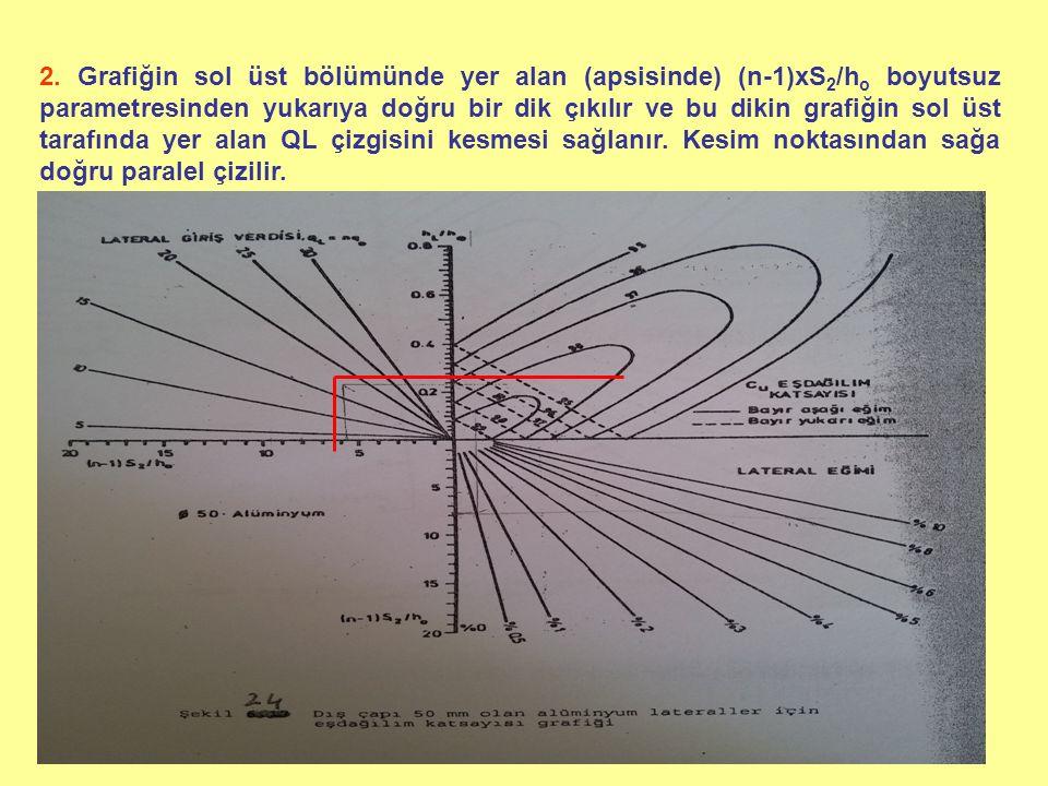 k) Ana boru hattında farklı bölümlerin çapları hesaplanır.