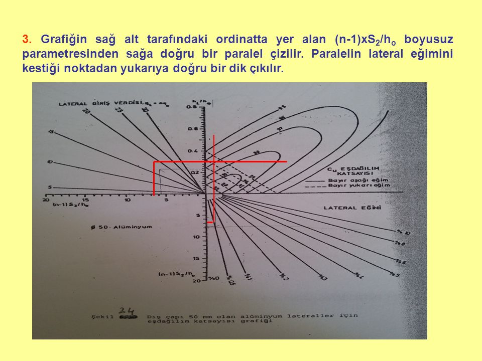 4.Grafiğin sağ üst bölümünde 2. aşamada çizilen paralel ile 3.
