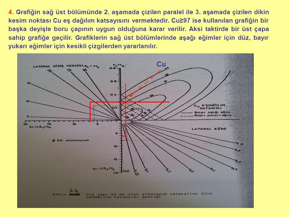 Pompa biriminin seçilmesi Boru BölümüUzunluk (m) Debi (L/s) Boru iç çapı (mm) Boru dış çapı (mm) Ortalama akış hızı (m/s) Yük kayıpları (m) P-B16215.41752000.640,40 B-D10810.3150175 0,580,26 D-E 545.11501750.290.04 TOPLAM0.70 D-E hattında hız 0.5 m/s'nin altında kaldığından boru çapı küçültülmelidir.