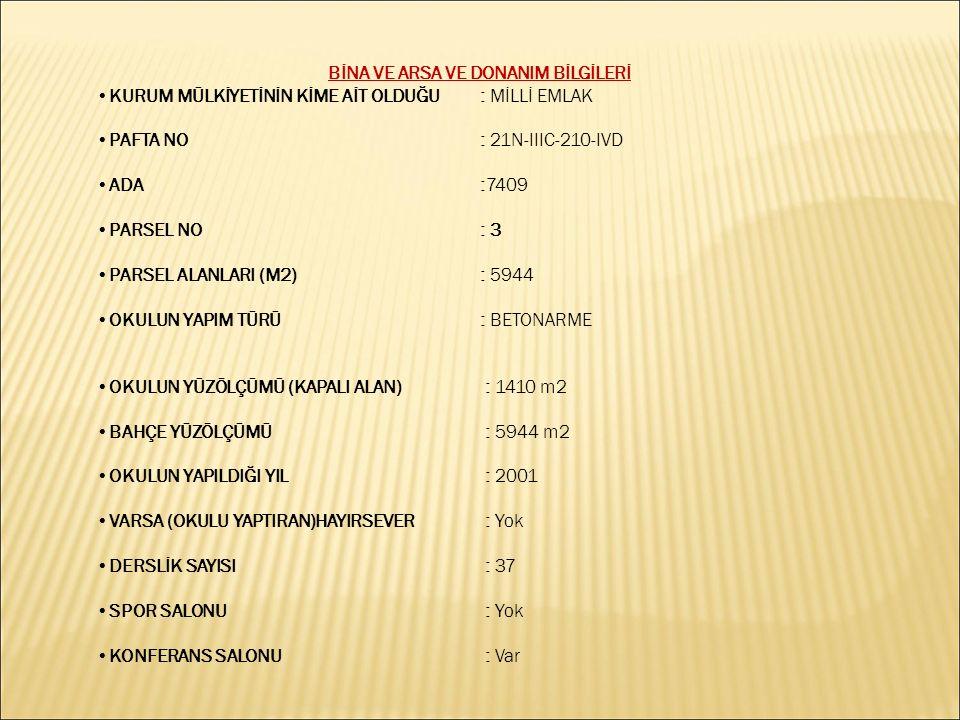 Şehit Astsubay Ümit Başaran İlkokulu - Brifing 2012-2013