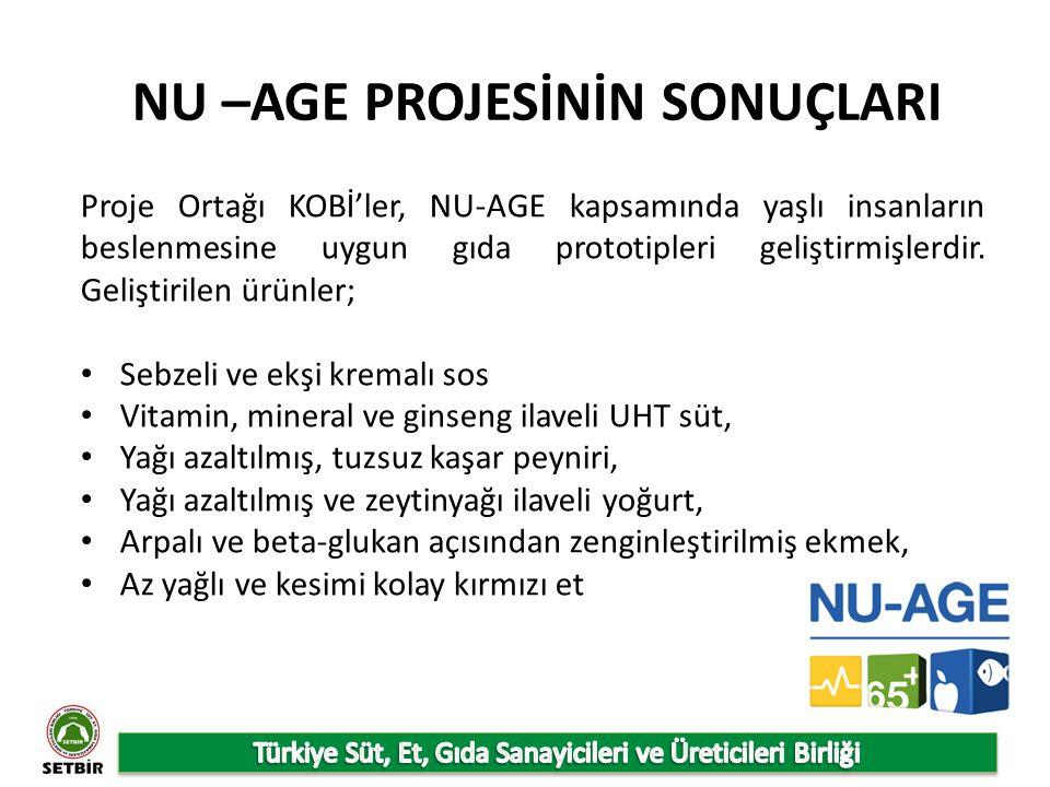 NU –AGE PROJESİNİN SONUÇLARI Proje Ortağı KOBİ'ler, NU-AGE kapsamında yaşlı insanların beslenmesine uygun gıda prototipleri geliştirmişlerdir.