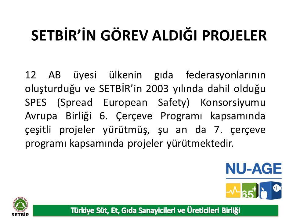 SETBİR'İN GÖREV ALDIĞI PROJELER 12 AB üyesi ülkenin gıda federasyonlarının oluşturduğu ve SETBİR'in 2003 yılında dahil olduğu SPES (Spread European Safety) Konsorsiyumu Avrupa Birliği 6.