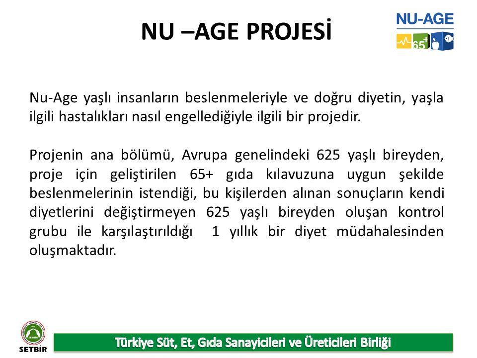NU –AGE PROJESİ Nu-Age yaşlı insanların beslenmeleriyle ve doğru diyetin, yaşla ilgili hastalıkları nasıl engellediğiyle ilgili bir projedir.