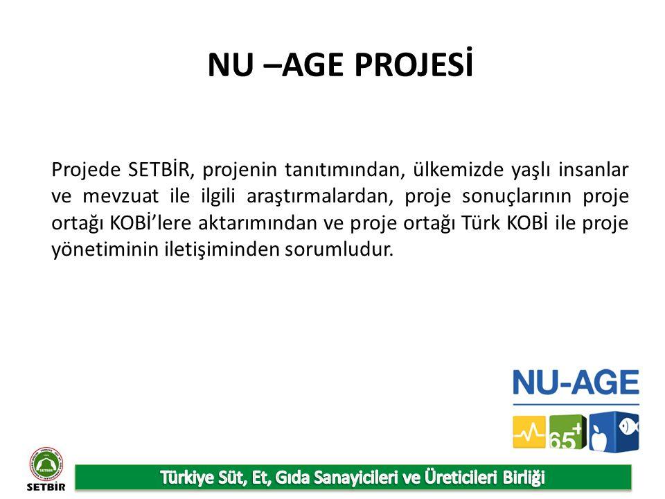 NU –AGE PROJESİ Projede SETBİR, projenin tanıtımından, ülkemizde yaşlı insanlar ve mevzuat ile ilgili araştırmalardan, proje sonuçlarının proje ortağı KOBİ'lere aktarımından ve proje ortağı Türk KOBİ ile proje yönetiminin iletişiminden sorumludur.