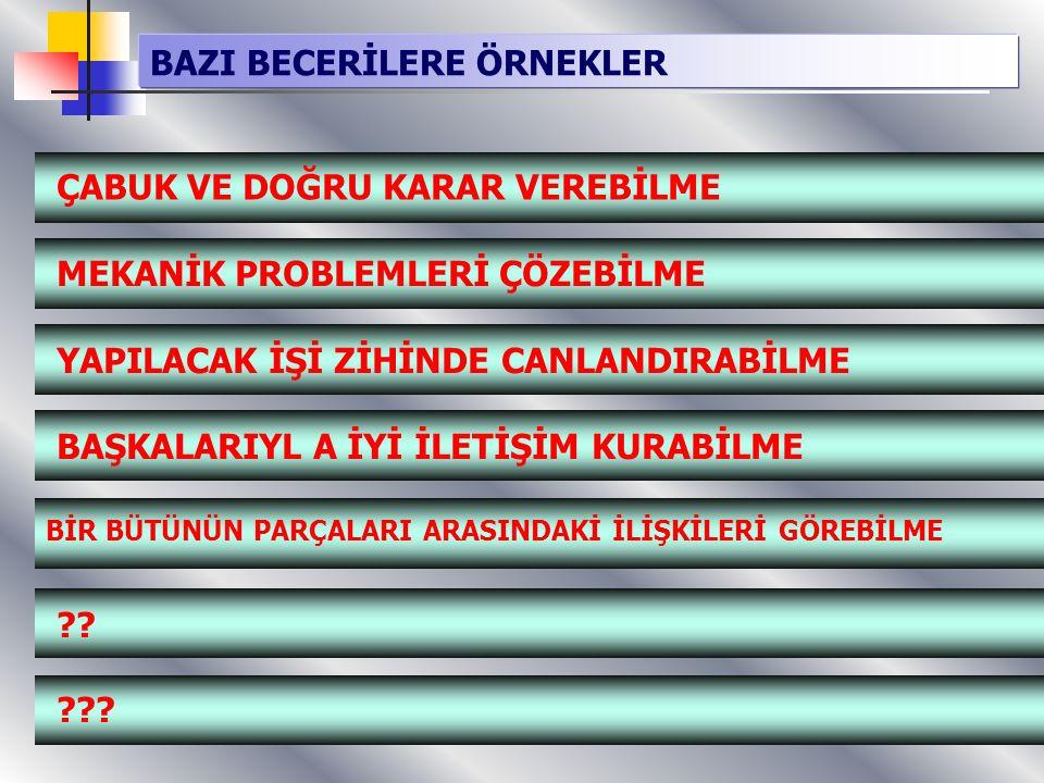 ALİ ÖZKAN 0(312) 876 54 32 Cumhuriyet cad.