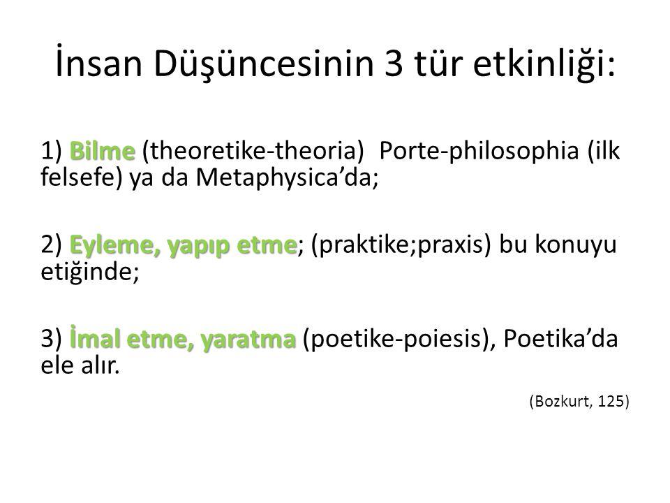İnsan Düşüncesinin 3 tür etkinliği: Bilme 1) Bilme (theoretike-theoria) Porte-philosophia (ilk felsefe) ya da Metaphysica'da; Eyleme, yapıp etme 2) Ey