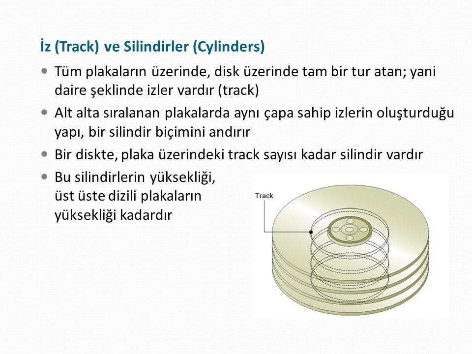 Tüm plakaların üzerinde, disk üzerinde tam bir tur atan; yani daire şeklinde izler vardır (track) Alt alta sıralanan plakalarda aynı çapa sahip izleri