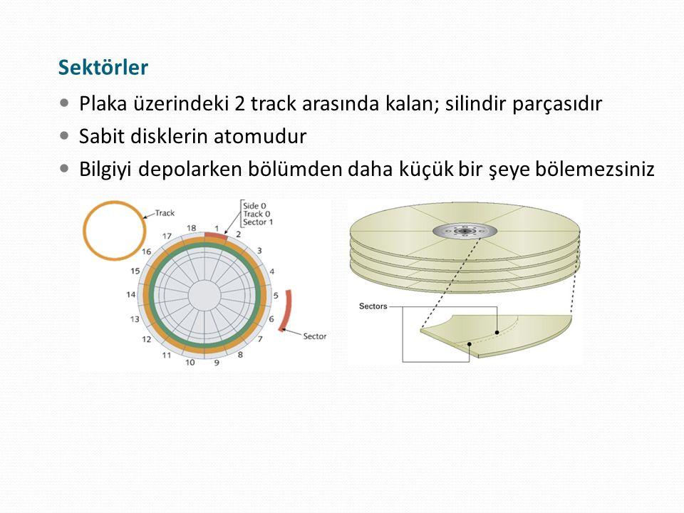 Plaka üzerindeki 2 track arasında kalan; silindir parçasıdır Sabit disklerin atomudur Bilgiyi depolarken bölümden daha küçük bir şeye bölemezsiniz Sek